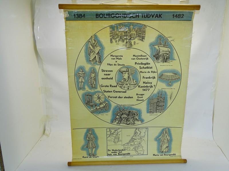Schoolplaat, Het Bourgondische Rijk, (1384-1482)