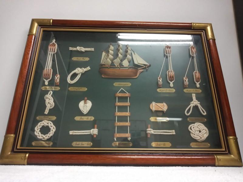 Ingekaderde scheepvaartsknopen, Franstalig