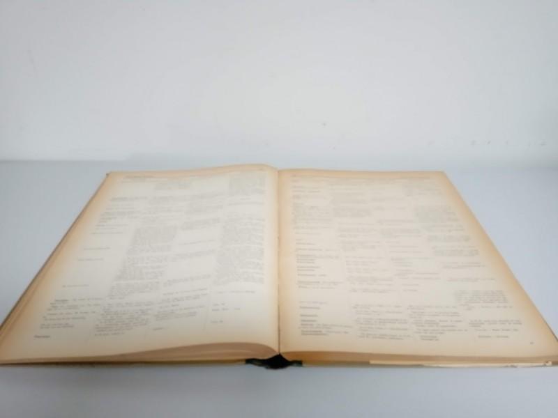 oud boek : Nederlandsche Taalgids woordenboek Belgicismen